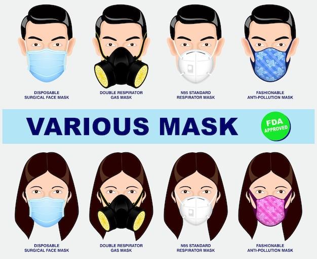 Set ademhalingsbescherming voor medische apparatuur of set fda-goedgekeurd gezichtsmasker
