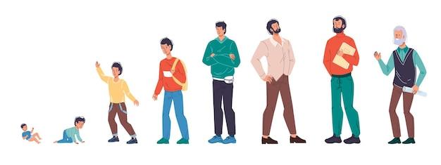 Set cartoon platte man karakter transformatie zijn beeld op verschillende tijdsperiode van het leven