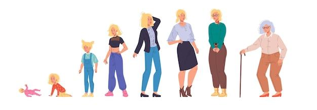 Set cartoon platte meisje karakter transformatie haar imago op verschillende tijdsperiode van het leven