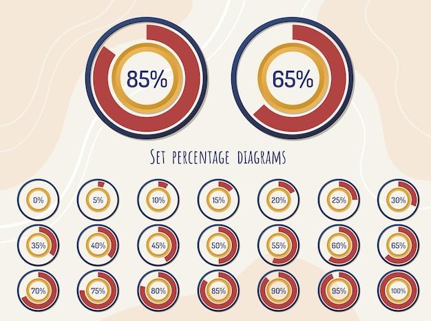 Set cirkel percentage diagrammen van 0 tot 100 gebruiksklaar voor webdesign, gebruikersinterface (ui).