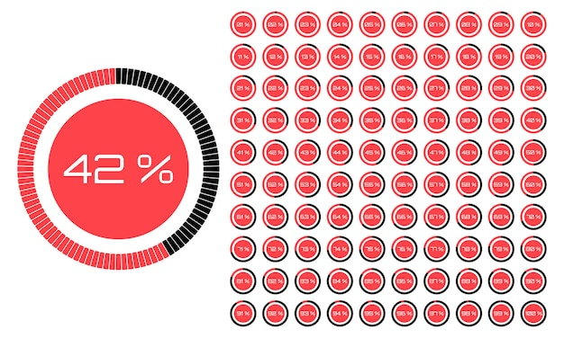 Set cirkel percentage diagrammen