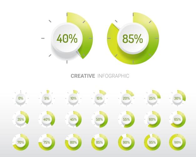 Set cirkel percentage diagrammen.