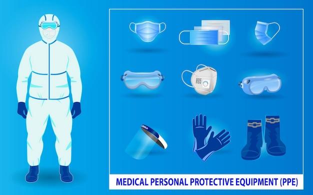 Set medische persoonlijke beschermingsmiddelen of medische kleding of medische veiligheidsuitrusting