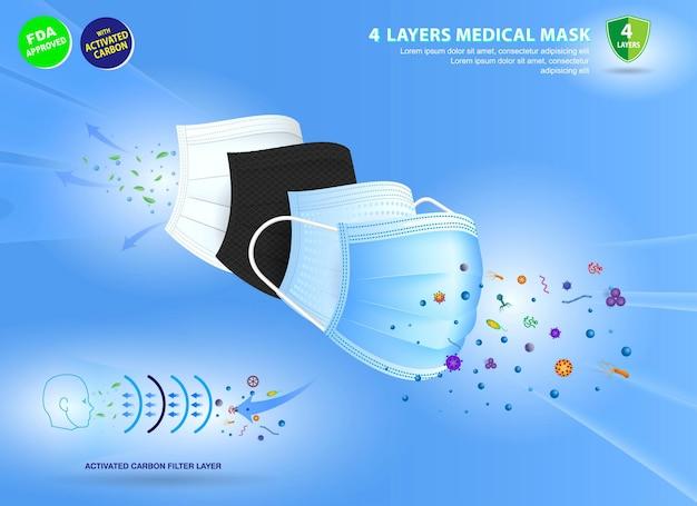 Set realistisch vierlaags chirurgisch masker met actieve kool of 4-laags medisch gezichtsmasker