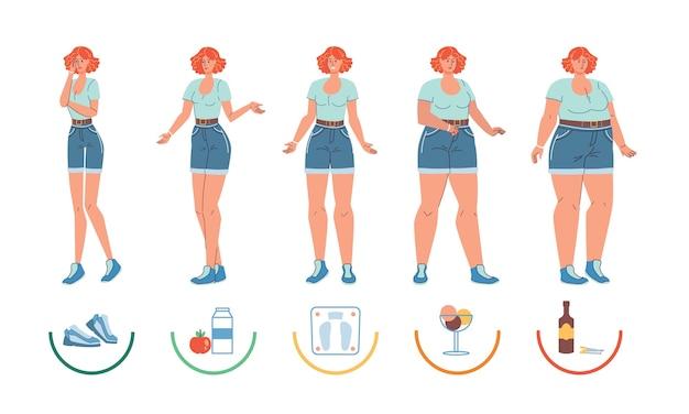 Set stripfiguren van verschillende lichaamsgrootte, dun en dik in verschillende poses.