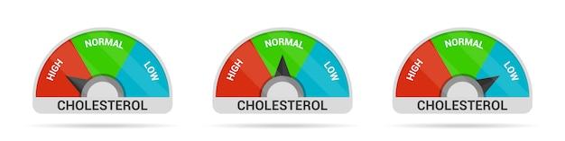 Set van cholesterolmeter in een plat ontwerp