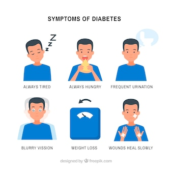 Set van diabetes symptomen met platte ontwerp
