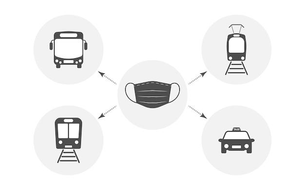 Set van gedragingen van sociale afstandspictogrammen bewerkbare lijn maskerregels voor openbaar vervoer