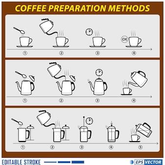 Set van het brouwen van thee en koffie instructie vlakke stijl of thee en koffie bereiden van warme drank