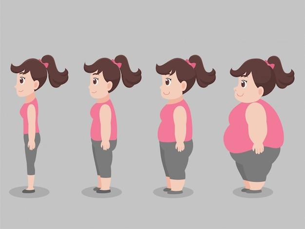 Set van karakter big fat vrouw voor afvallen groeien dun dieet, gezondheidszorg concept.