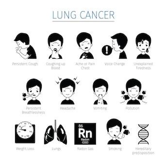 Set van longkanker symptomen en oorzaken, zwart-wit