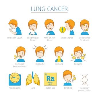Set van longkanker symptomen en oorzaken