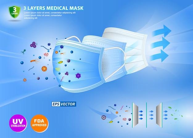 Set van realistisch chirurgisch masker met drie lagen of medisch gezichtsmasker met 3 lagen eps vector