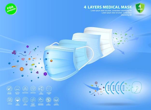 Set van realistisch chirurgisch masker met vier lagen of medisch gezichtsmasker met 4 lagen eps vector