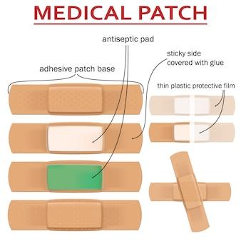 Set van realistische medische patches