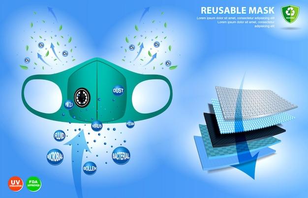 Set van realistische stoffen gezichtsmasker illustratie of wasbaar masker katoen eps vector Premium Vector