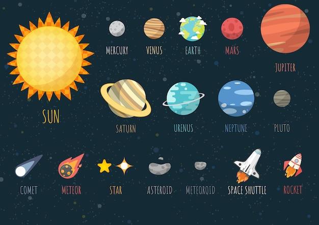 Set van universe
