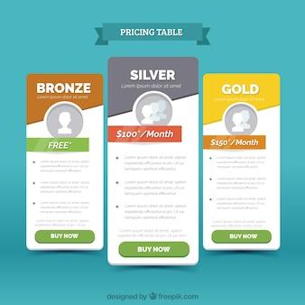Set van verschillende prijsklassen charts