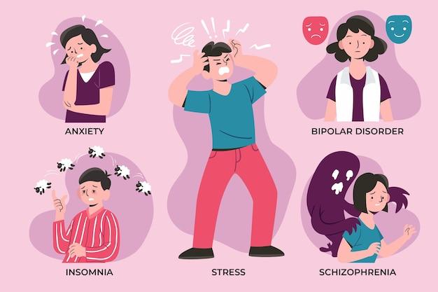 Set van verschillende psychische stoornissen