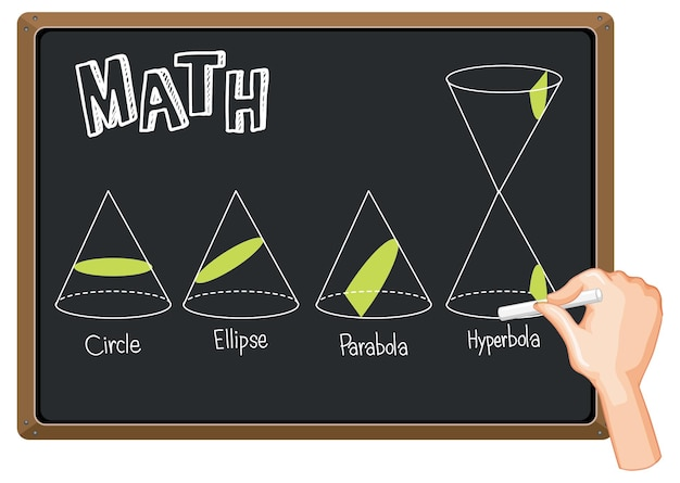 Set van wiskundige dwarsdoorsnede: