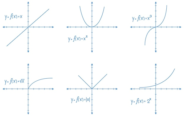 Set van wiskundige lijngrafieken