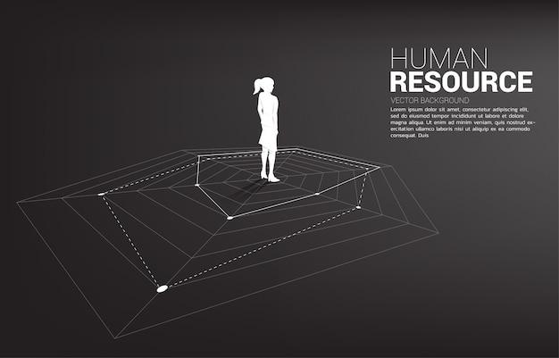Silhouet dat van onderneemster zich op spidergrafiek bevindt. concept van perfecte werving. human resource. zet de juiste man op de juiste baan.