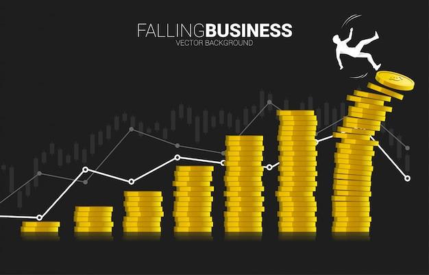 Silhouet dat van zakenman neer van stapel van geldmuntstuk valt. daling van bedrijfswaarde en omzet.