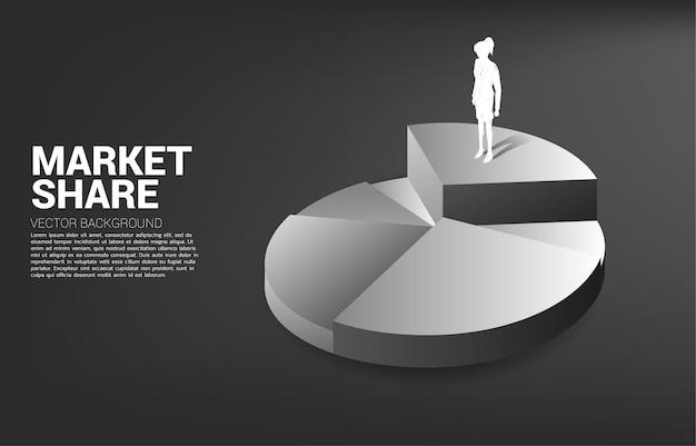 Silhouet van onderneemster die zich bovenop cirkeldiagram bevindt. concept van groeizaken, succes in carrièrepad.