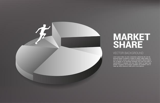 Silhouet van zakenman die naar bovenkant van cirkeldiagram loopt. concept van groeizaken, succes in carrièrepad.