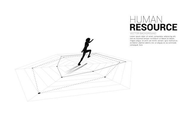 Silhouet van zakenman draait op spider-grafiek. concept van perfecte rekrutering. menselijke hulpbronnen. zet de juiste man op de juiste baan.