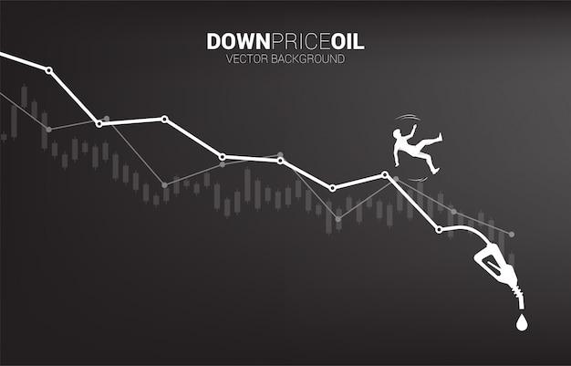 Silhouet van zakenman uitglijden en vallen uit neergang grafiek. concept daling olieprijs en economie.