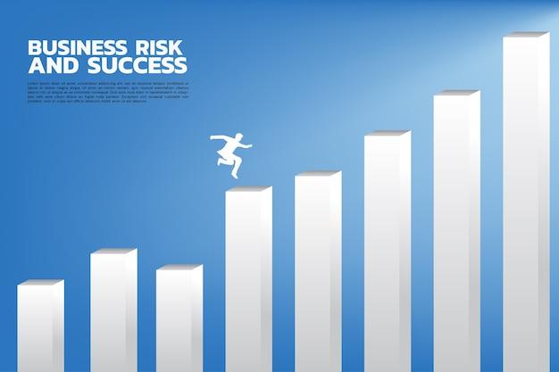 Silhouet van zakenmansprong aan hogere kolom van grafiek.