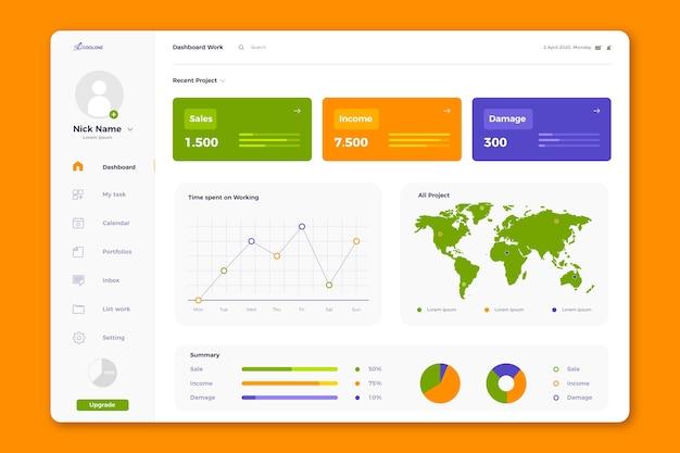 Sjabloon gebruikerspaneel dashboard