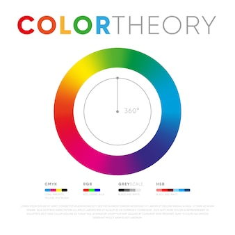 Sjabloon van kleur theorie cirkel