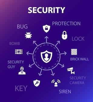 Sjabloon voor beveiligingsconcept. moderne ontwerpstijl. bevat pictogrammen als bescherming, beveiligingscamera, sleutel, bom