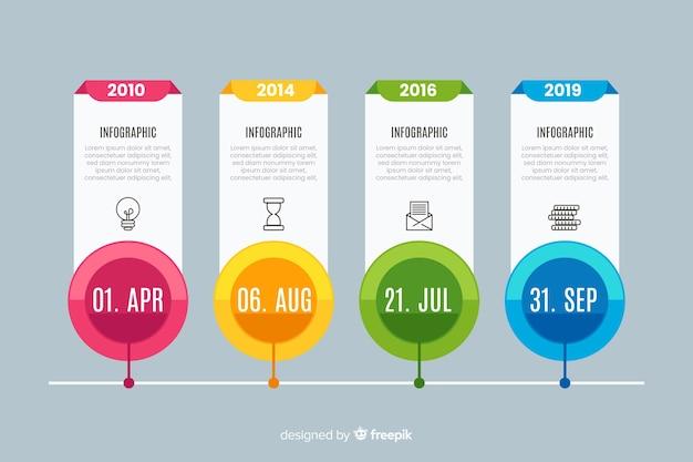 Sjabloon voor infographic tijdlijn