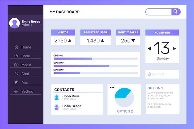 Sjabloon voor lichtmodus op dashboard van gebruikerspaneel