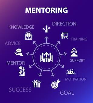 Sjabloon voor mentoringconcept. moderne ontwerpstijl. bevat iconen als richting, training, motivatie, succes