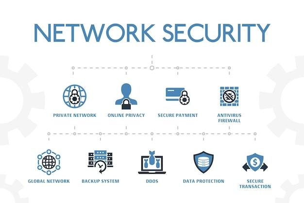 Sjabloon voor modern netwerkbeveiligingsconcept met eenvoudige 2 gekleurde pictogrammen. bevat pictogrammen zoals privénetwerk, online privacy, back-upsysteem, gegevensbescherming en meer