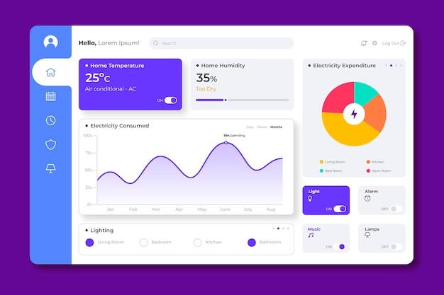 Sjabloon voor slimme app voor thuisbeheer