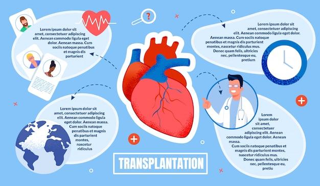 Sjabloon voor spandoek van informatieve transplantatie