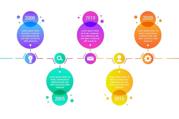 Sjabloon voor tijdlijn infographic