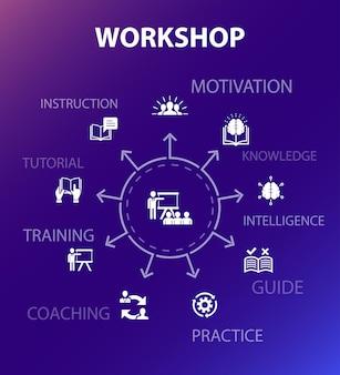 Sjabloon voor workshopconcept. moderne ontwerpstijl. bevat iconen als motivatie, kennis, intelligentie, praktijk