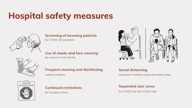 Sjabloon voor ziekenhuisveiligheidsmaatregelen, coronavirus powerpoint vectorontwerp