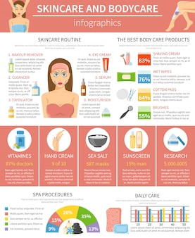 Skincare en bodycare infographics-lay-out