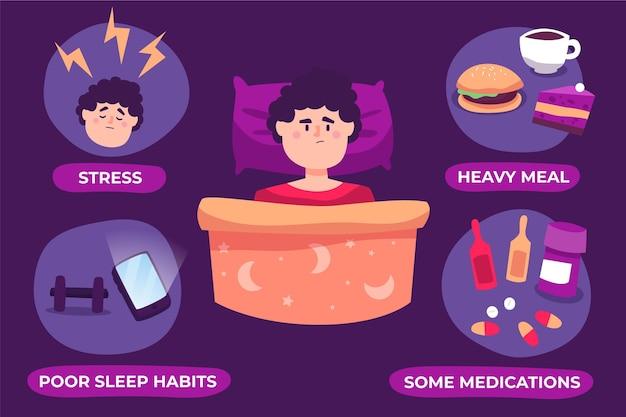 Slapeloosheid veroorzaakt illustratie concept