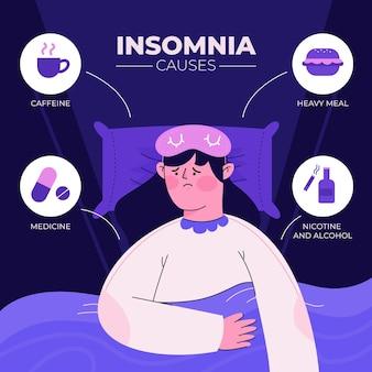 Slapeloosheid veroorzaakt illustratie