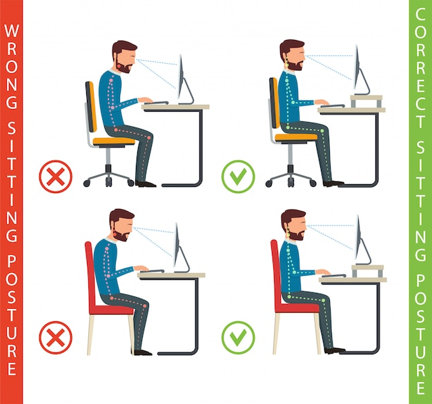 Slechte en goede werkhouding van de mens op de computer.