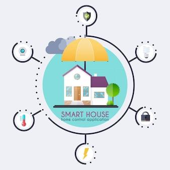 Slim huis. toepassingsconcept voor thuiscontrole en technologisch systeem met centrale besturing