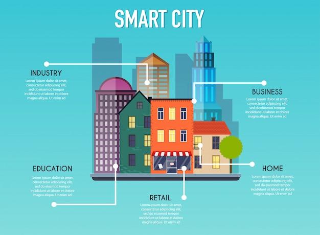 Slim stadsconcept. modern stadsontwerp met toekomstige levenstechnologie.